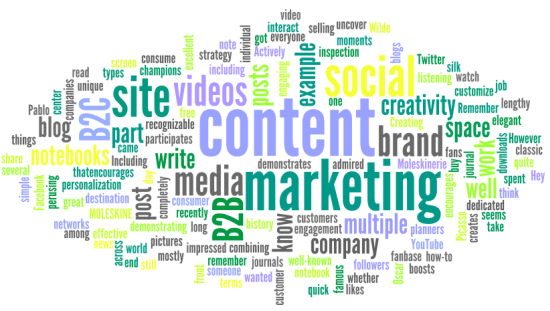 Content Marketing for Successful Online Business