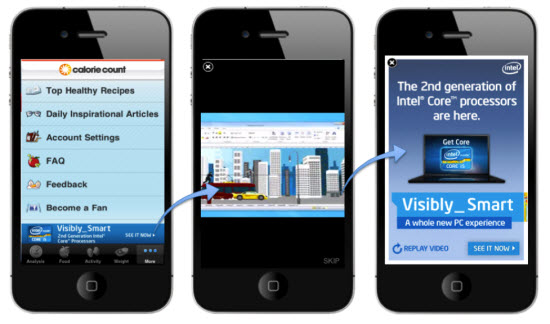 Mobile Marketing Future Of Online Marketing