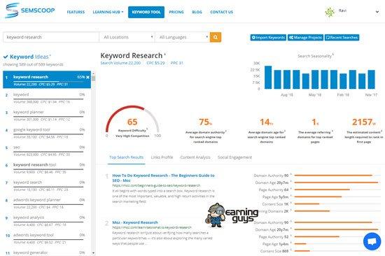 Semscoop Keyword Research Tool
