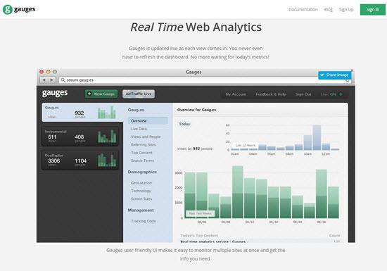 Gauges Website Analytics