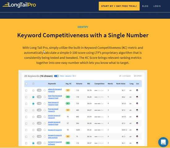 Long Tail Pro Keyword Tracker