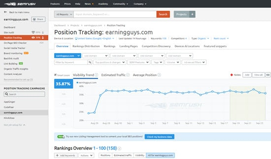SEMrush Keyword Rank Tracker Tool