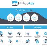 HilltopAds Review