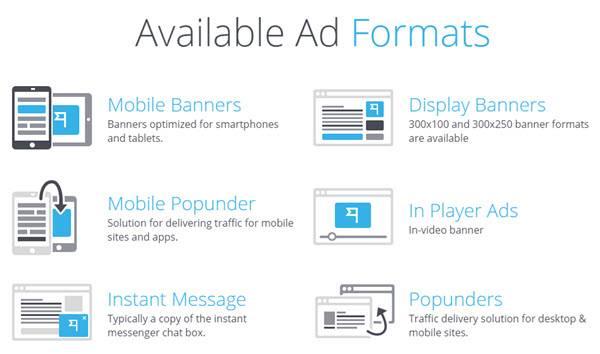 HilltopAds Review - HilltopAds Ad Format