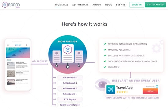 Epom Apps mobile advertising platform