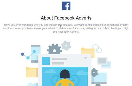 Facebook Ads PPC Networks