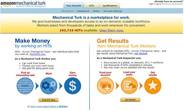 Amazon Mturk Work-From-Home