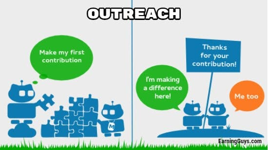 Outreach is a link building