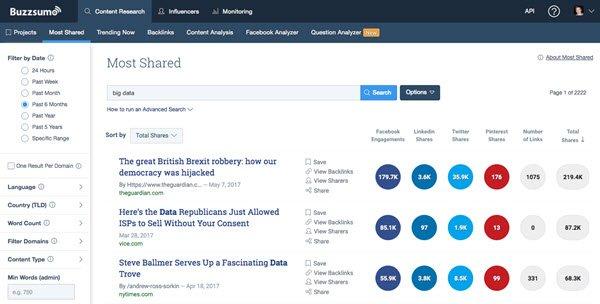 BuzzSumo Influencer Marketing Software