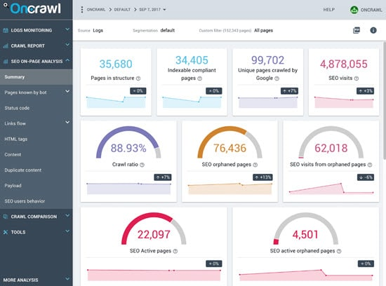 OnCrawl Best SEO Software