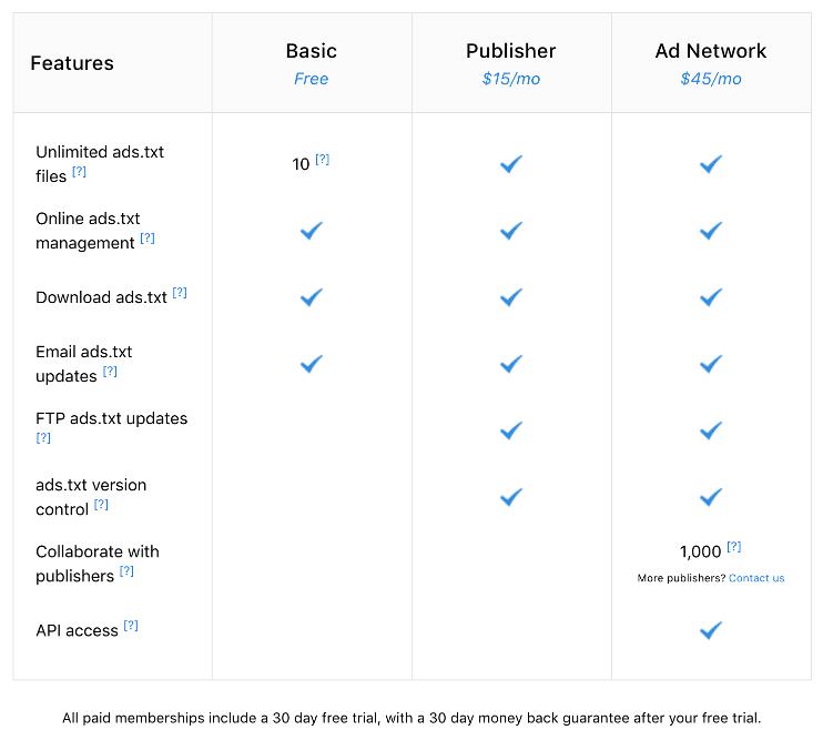 ads.txt Pricing