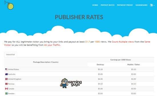 PowClickBest URL Shortener Network