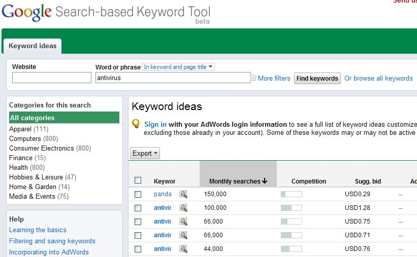 Search-based Keyword Tool